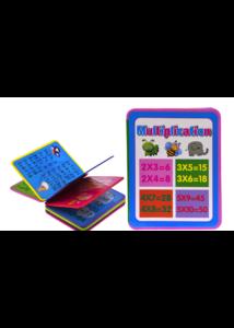 Szorzás oktató kiskönyv